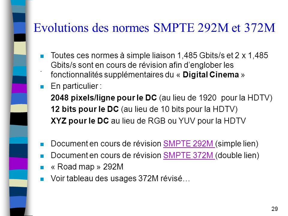 Evolutions des normes SMPTE 292M et 372M