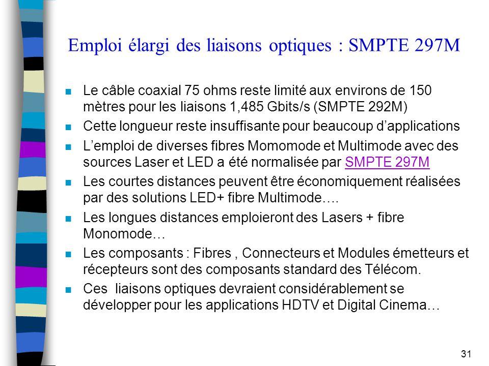 Emploi élargi des liaisons optiques : SMPTE 297M