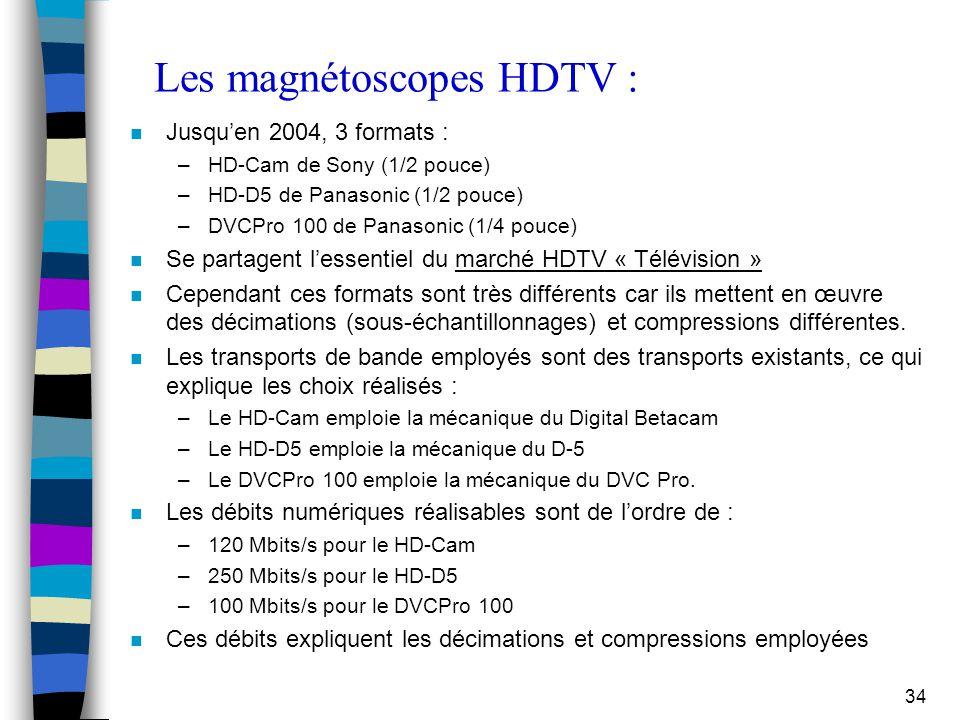 Les magnétoscopes HDTV :