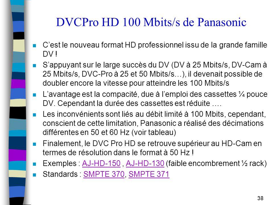 DVCPro HD 100 Mbits/s de Panasonic