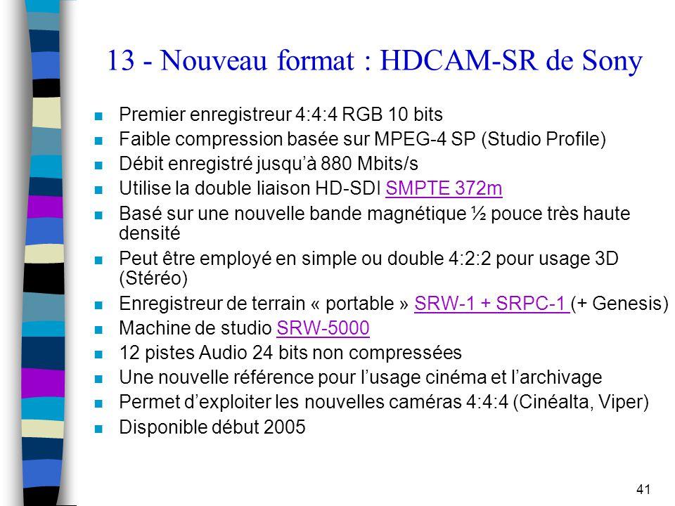 13 - Nouveau format : HDCAM-SR de Sony