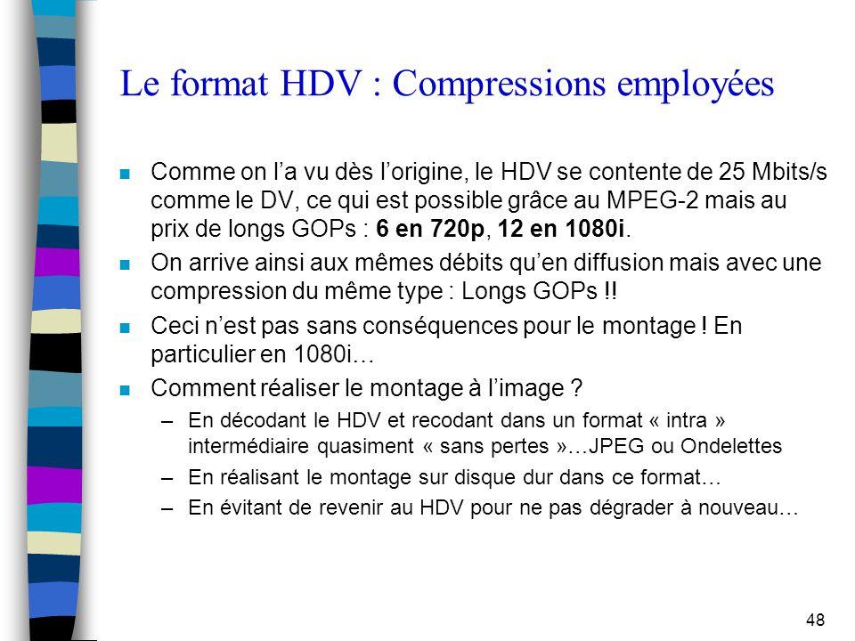 Le format HDV : Compressions employées