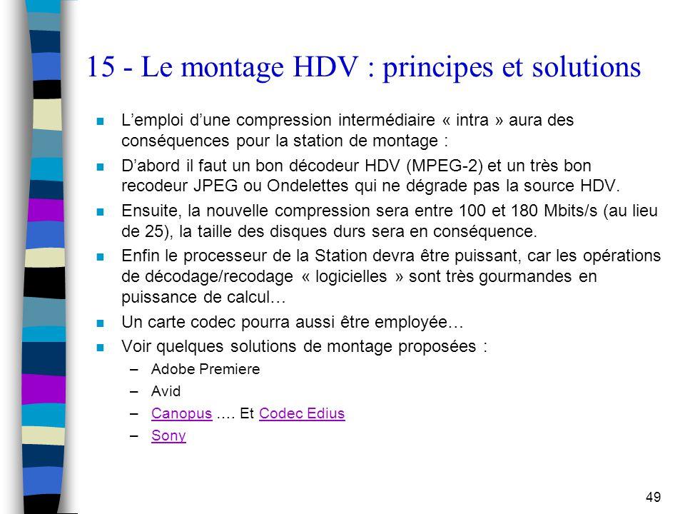15 - Le montage HDV : principes et solutions