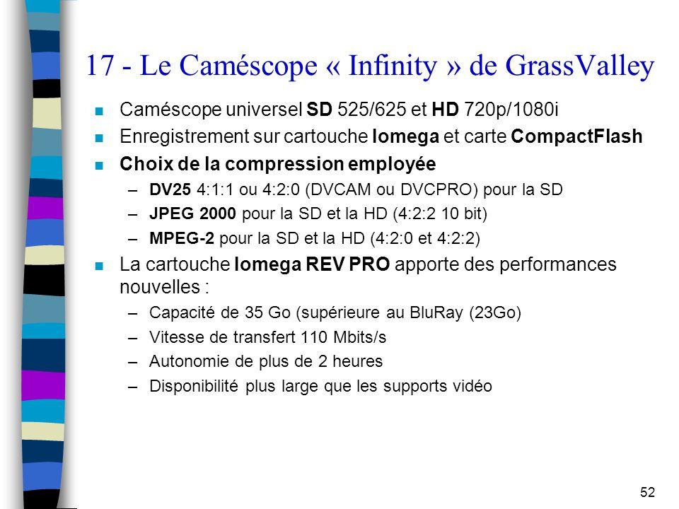 17 - Le Caméscope « Infinity » de GrassValley