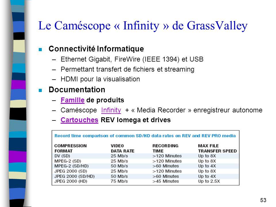 Le Caméscope « Infinity » de GrassValley