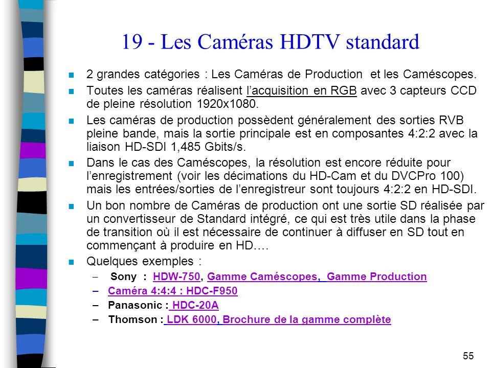 19 - Les Caméras HDTV standard