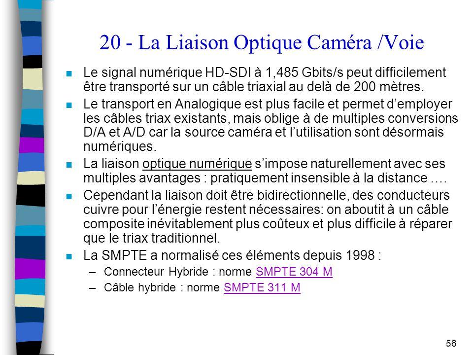20 - La Liaison Optique Caméra /Voie