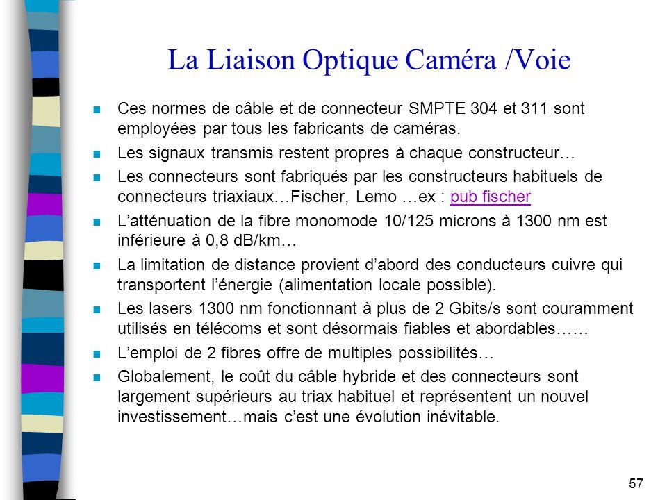 La Liaison Optique Caméra /Voie