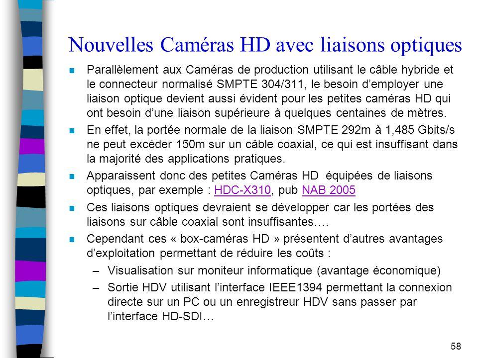 Nouvelles Caméras HD avec liaisons optiques