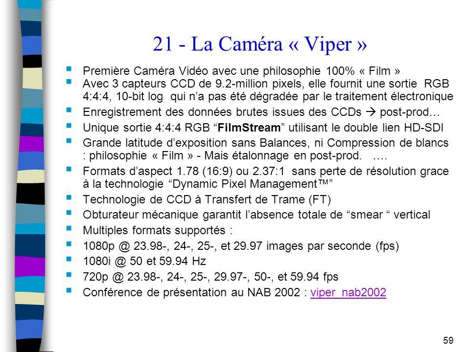 21 - La Caméra « Viper » Première Caméra Vidéo avec une philosophie 100% « Film »