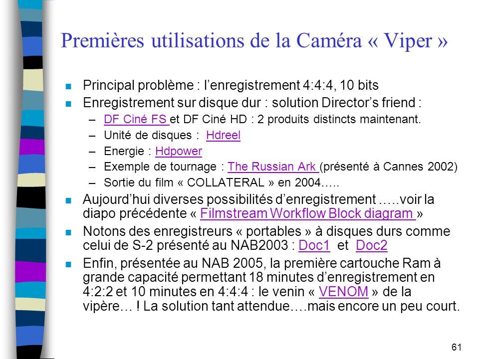 Premières utilisations de la Caméra « Viper »