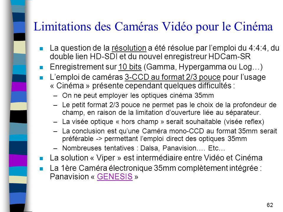 Limitations des Caméras Vidéo pour le Cinéma