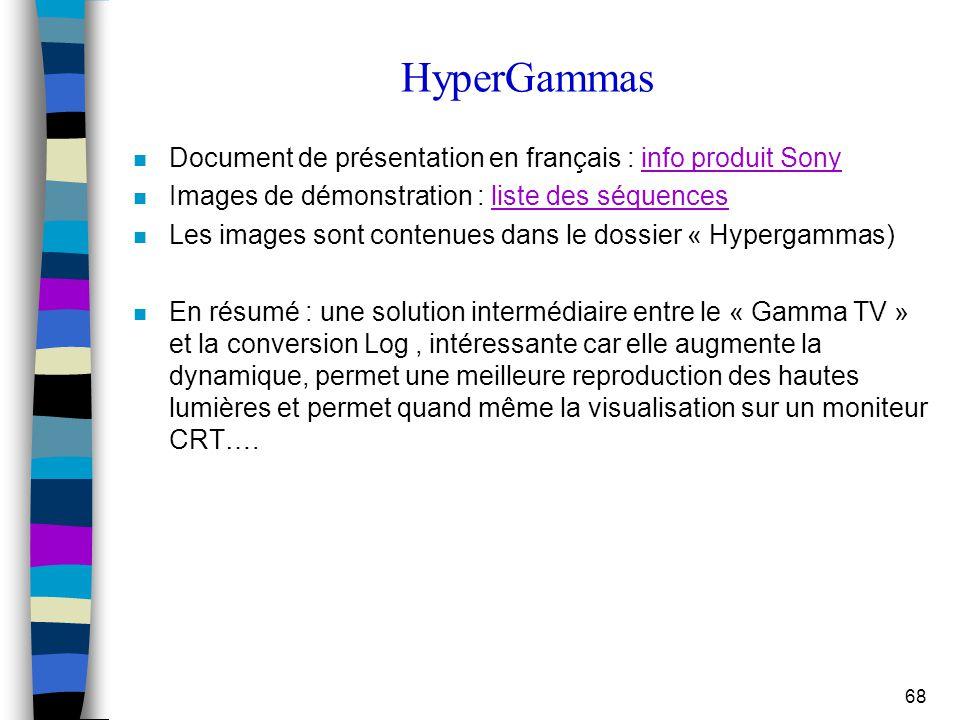 HyperGammas Document de présentation en français : info produit Sony