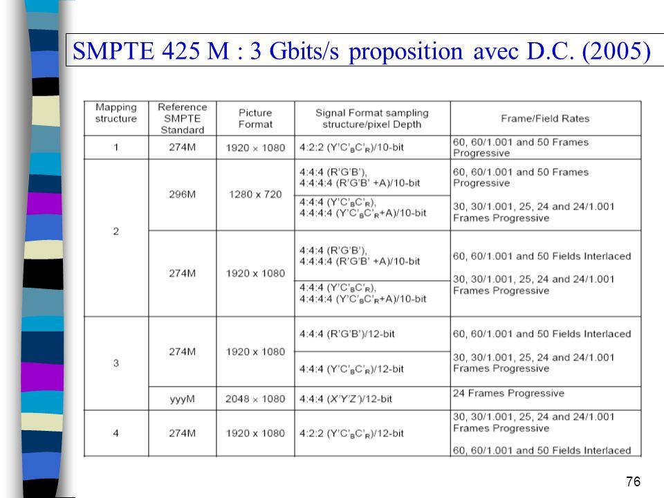SMPTE 425 M : 3 Gbits/s proposition avec D.C. (2005)