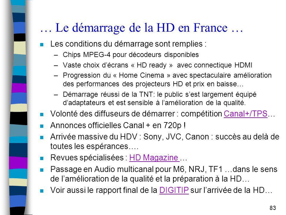 … Le démarrage de la HD en France …