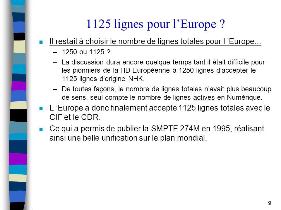 1125 lignes pour l'Europe Il restait à choisir le nombre de lignes totales pour l 'Europe... 1250 ou 1125