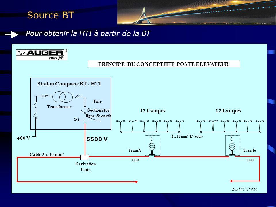 Source BT Pour obtenir la HTI à partir de la BT