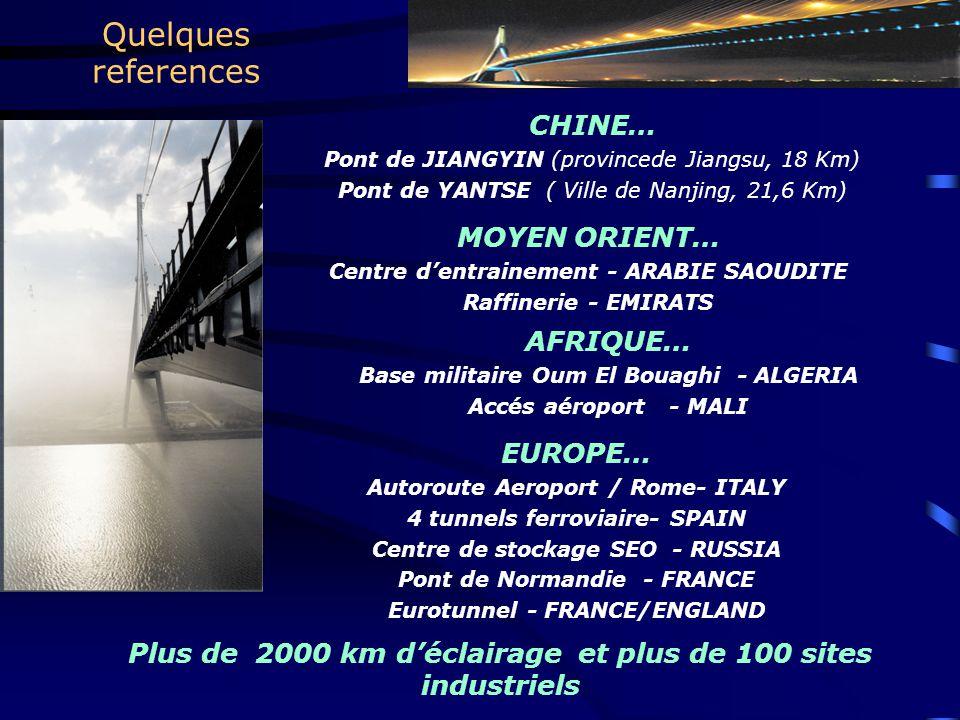 Quelques references CHINE… MOYEN ORIENT… AFRIQUE… EUROPE…