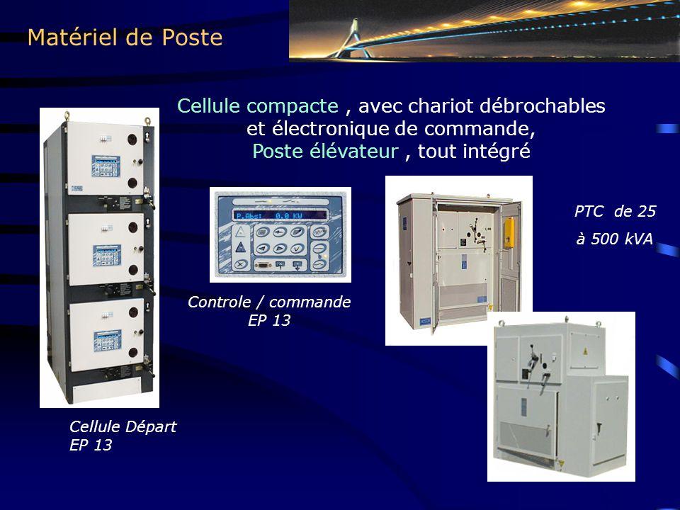 Matériel de Poste Cellule compacte , avec chariot débrochables et électronique de commande, Poste élévateur , tout intégré.
