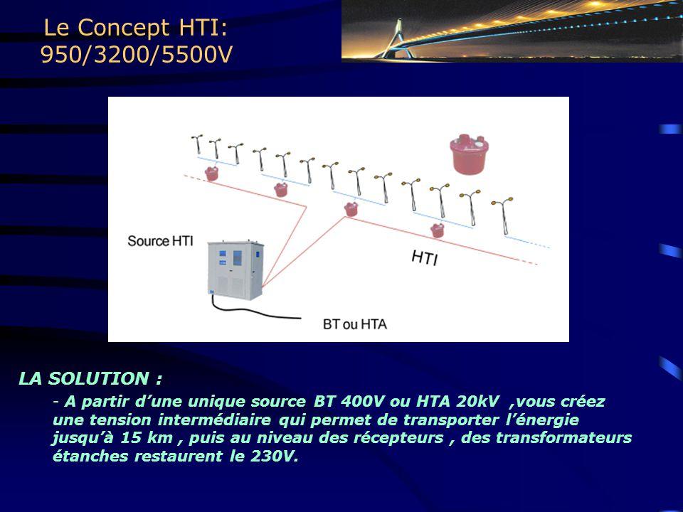 Le Concept HTI: 950/3200/5500V LA SOLUTION :