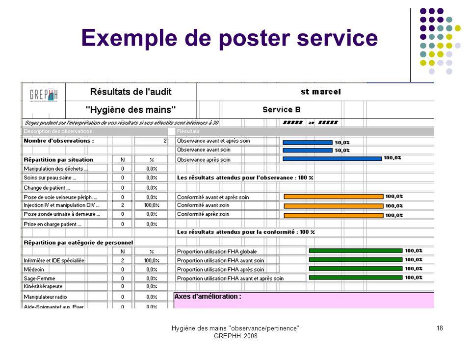 Exemple de poster service