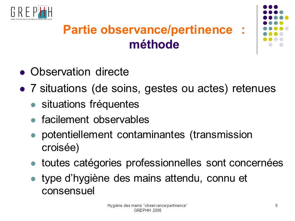 Partie observance/pertinence : méthode