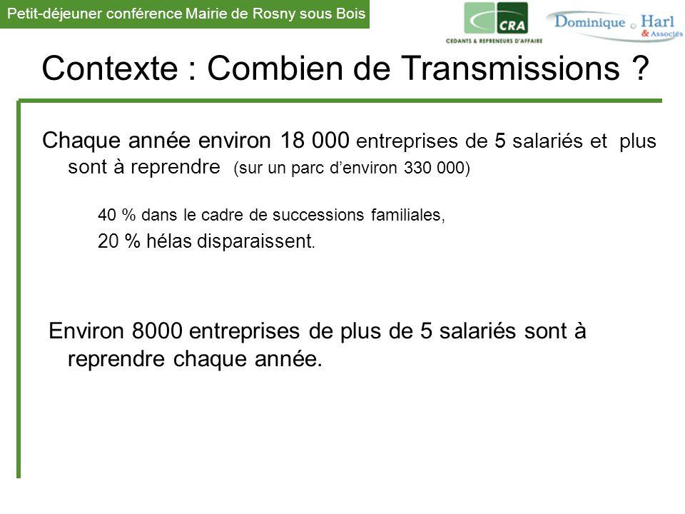 Contexte : Combien de Transmissions