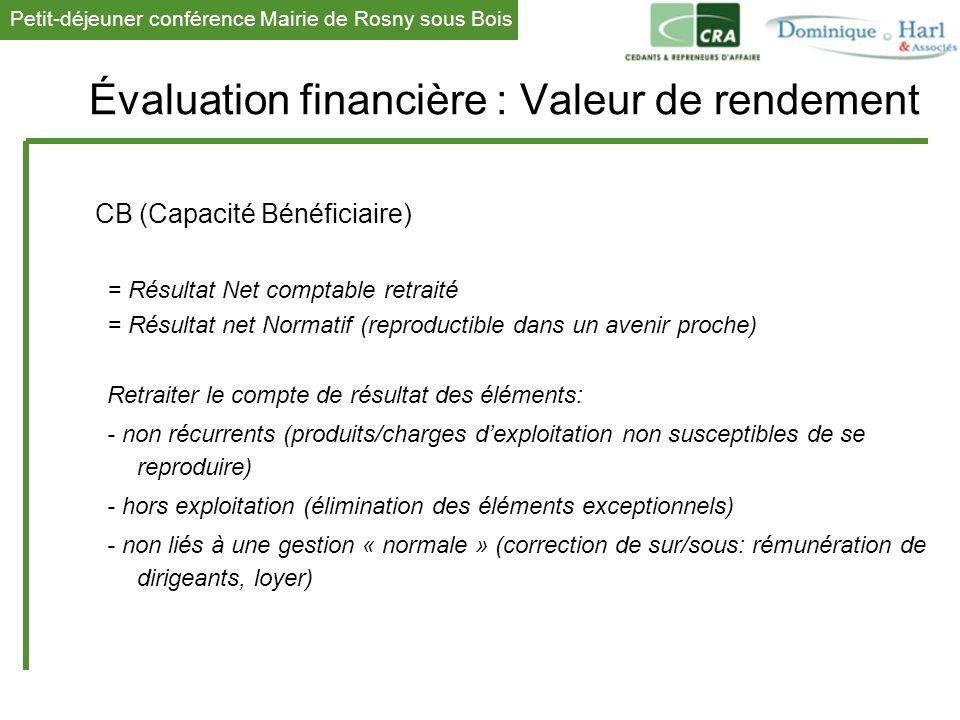 Évaluation financière : Valeur de rendement