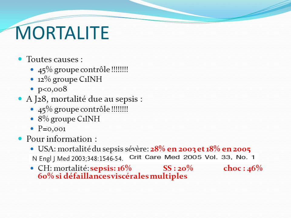 MORTALITE Toutes causes : A J28, mortalité due au sepsis :