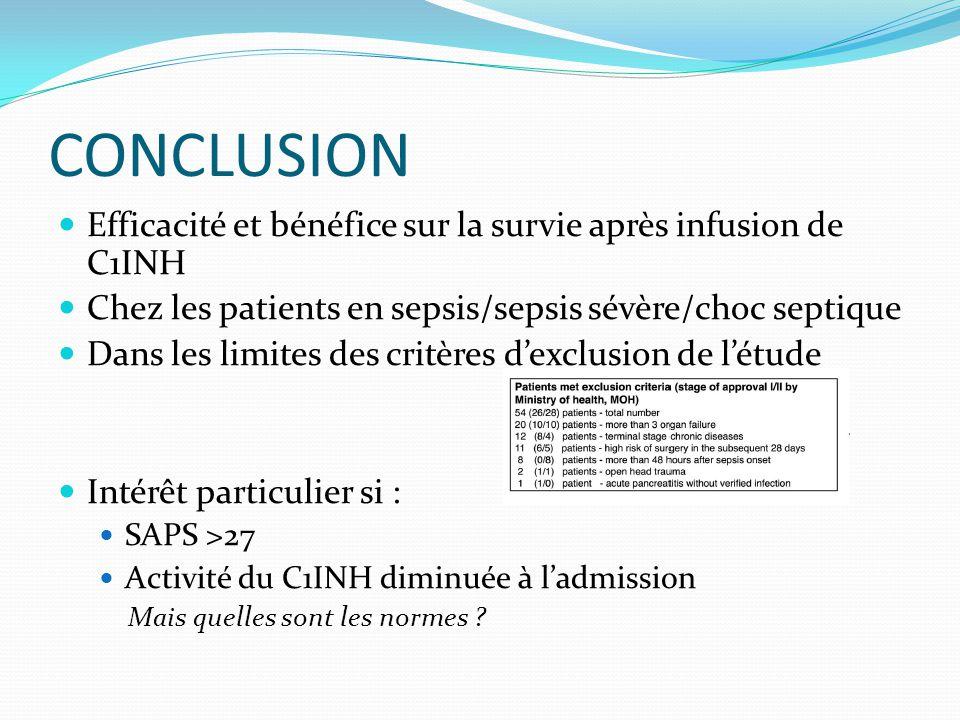 CONCLUSION Efficacité et bénéfice sur la survie après infusion de C1INH. Chez les patients en sepsis/sepsis sévère/choc septique.