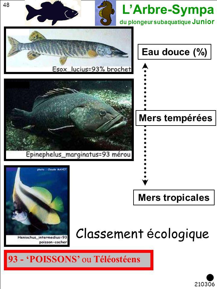 Classement écologique