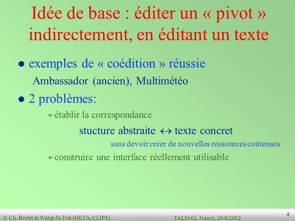 Idée de base : éditer un « pivot » indirectement, en éditant un texte