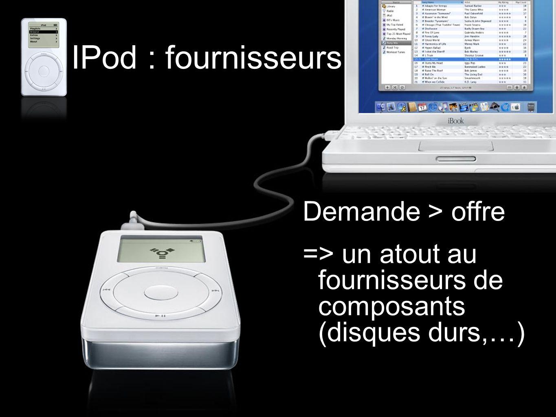 IPod : fournisseurs Demande > offre