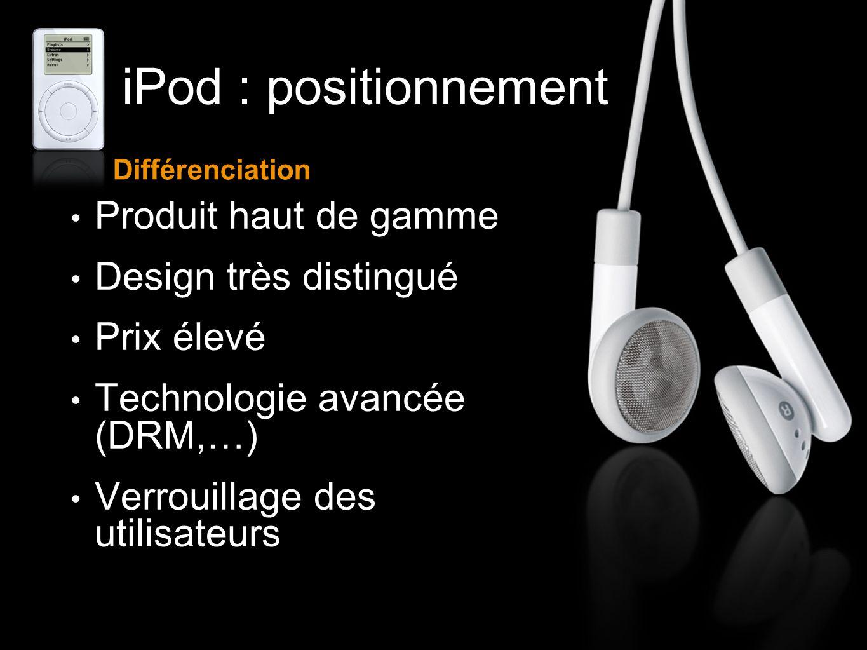 iPod : positionnement Produit haut de gamme Design très distingué