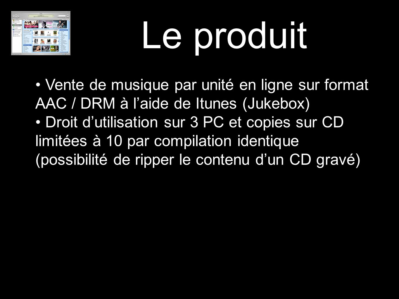 Le produit Vente de musique par unité en ligne sur format AAC / DRM à l'aide de Itunes (Jukebox)