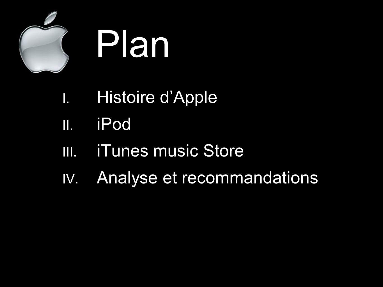 Plan Histoire d'Apple iPod iTunes music Store