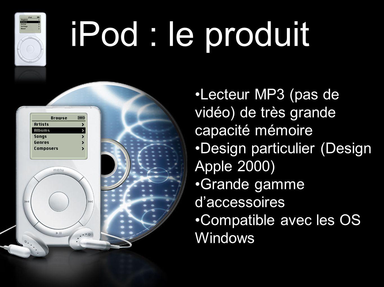 iPod : le produit Lecteur MP3 (pas de vidéo) de très grande capacité mémoire. Design particulier (Design Apple 2000)