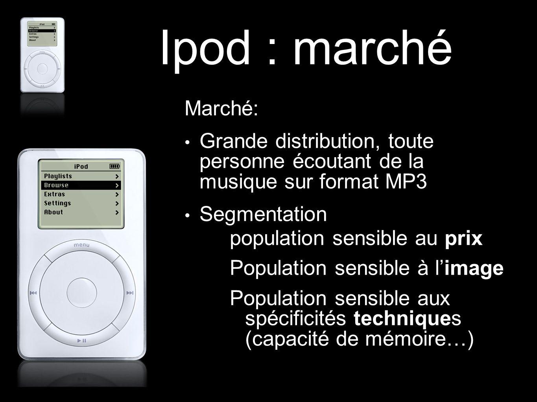 Ipod : marché Marché: Grande distribution, toute personne écoutant de la musique sur format MP3. Segmentation.