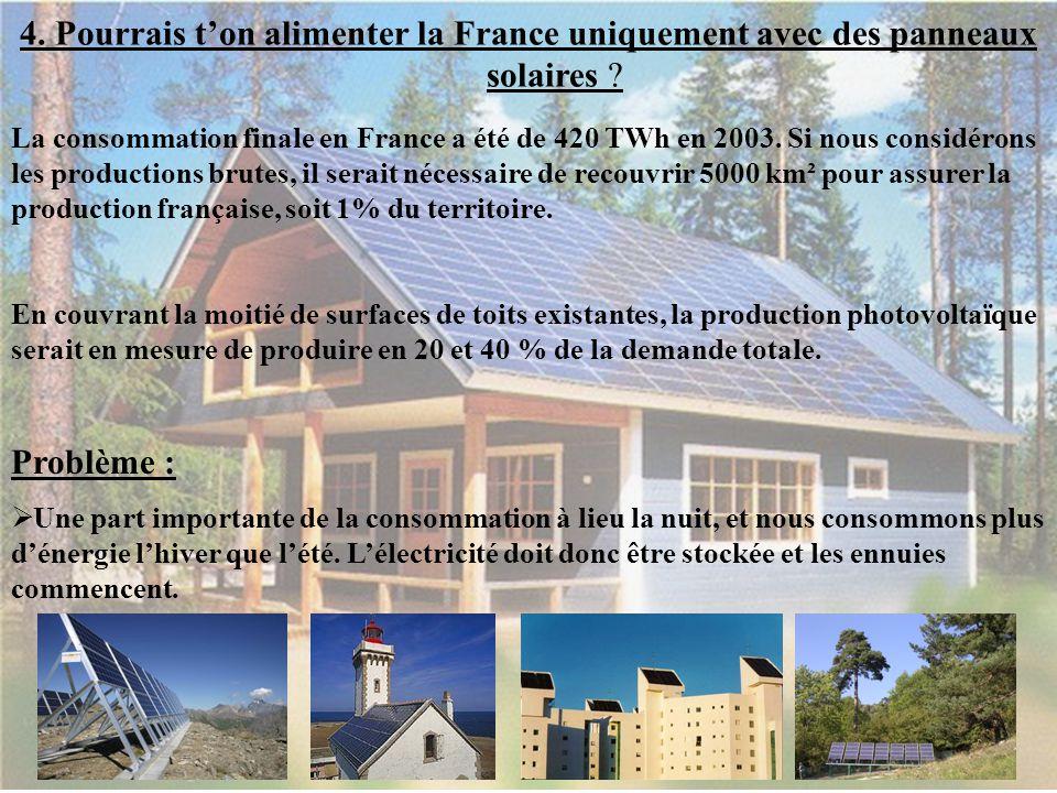 4. Pourrais t'on alimenter la France uniquement avec des panneaux solaires