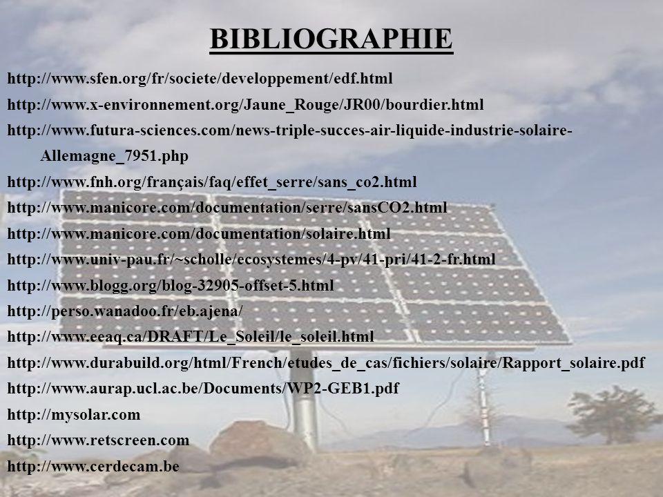 BIBLIOGRAPHIE http://www.sfen.org/fr/societe/developpement/edf.html