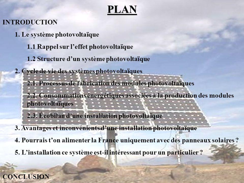 PLAN INTRODUCTION 1. Le système photovoltaïque