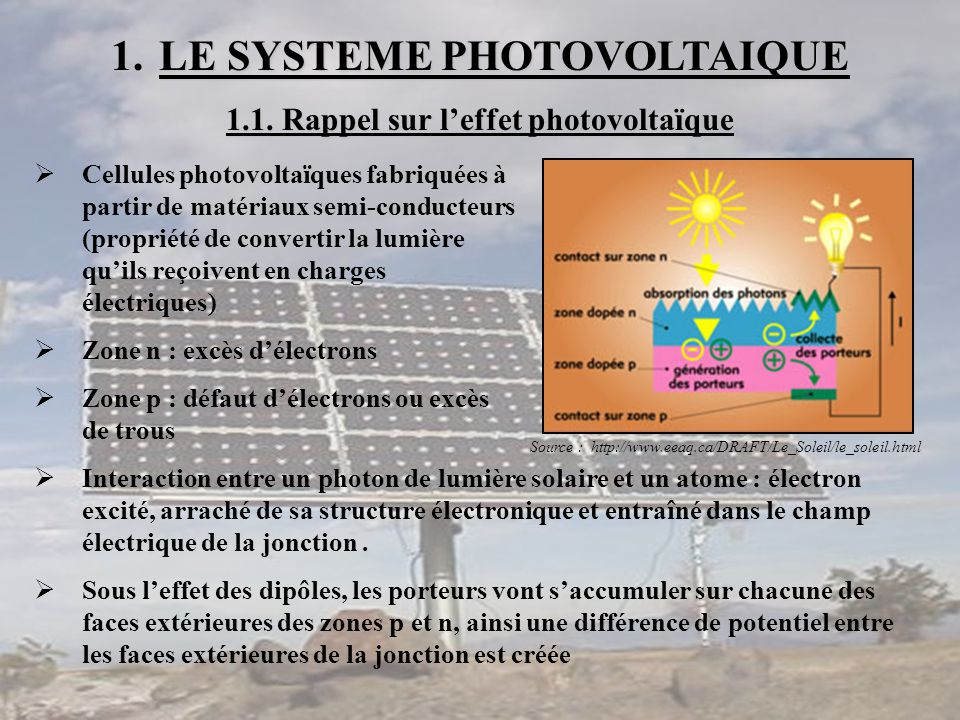 LE SYSTEME PHOTOVOLTAIQUE 1.1. Rappel sur l'effet photovoltaïque