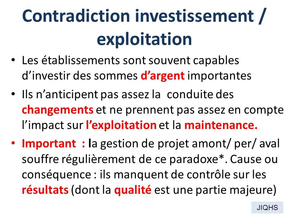 Contradiction investissement / exploitation