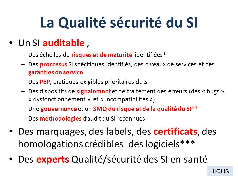 La Qualité sécurité du SI