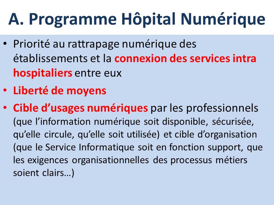 A. Programme Hôpital Numérique