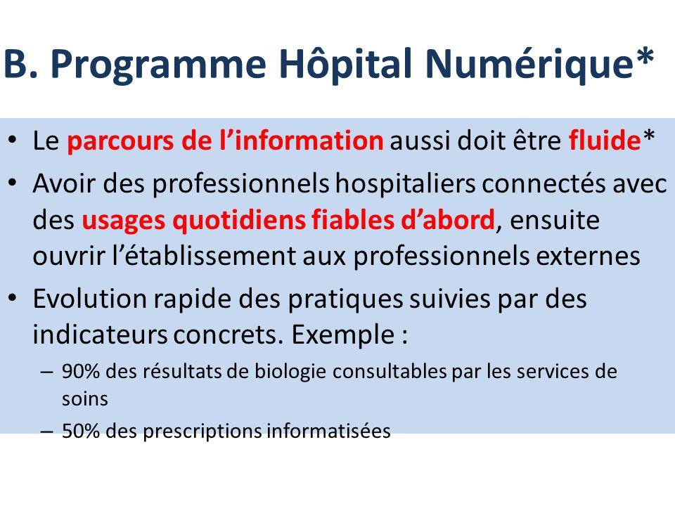 B. Programme Hôpital Numérique*