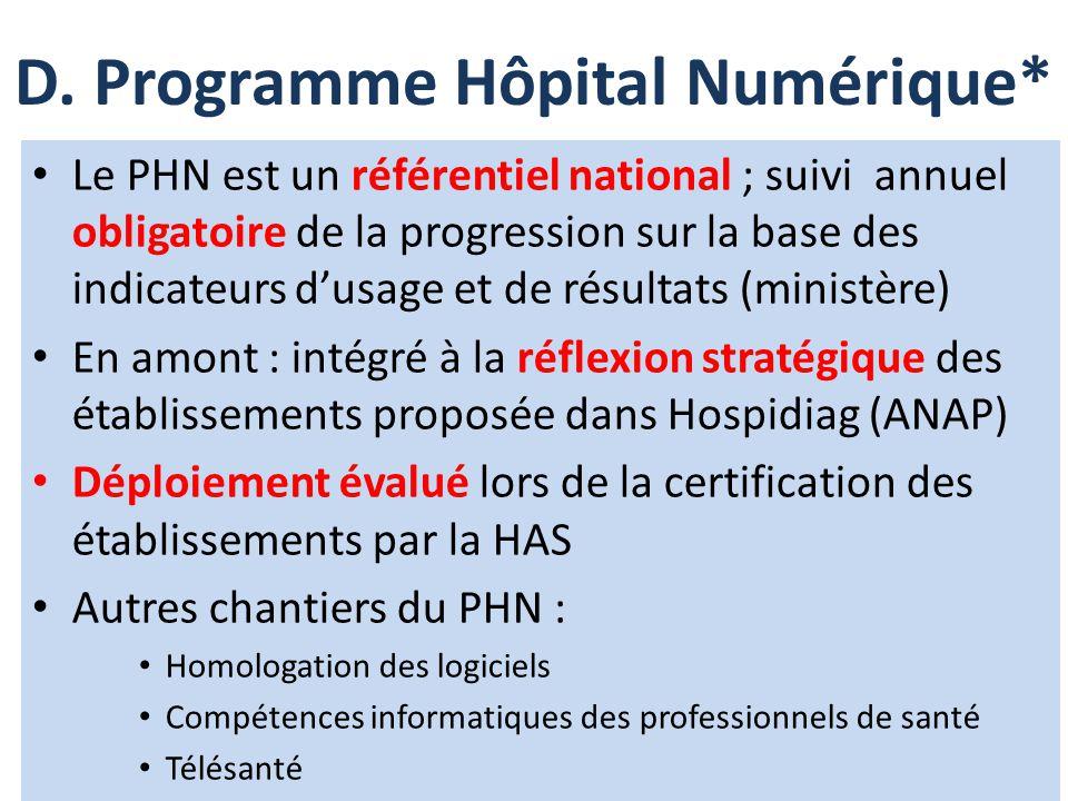 D. Programme Hôpital Numérique*
