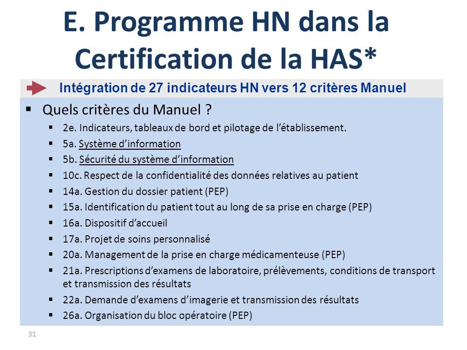 E. Programme HN dans la Certification de la HAS*