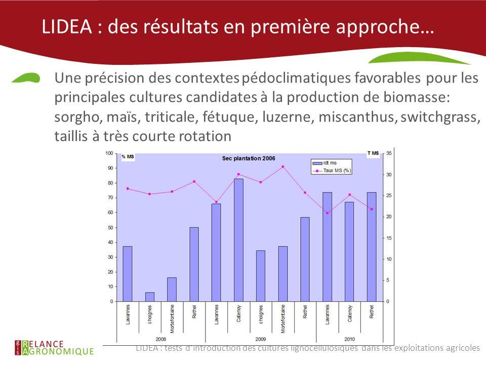 LIDEA : des résultats en première approche…