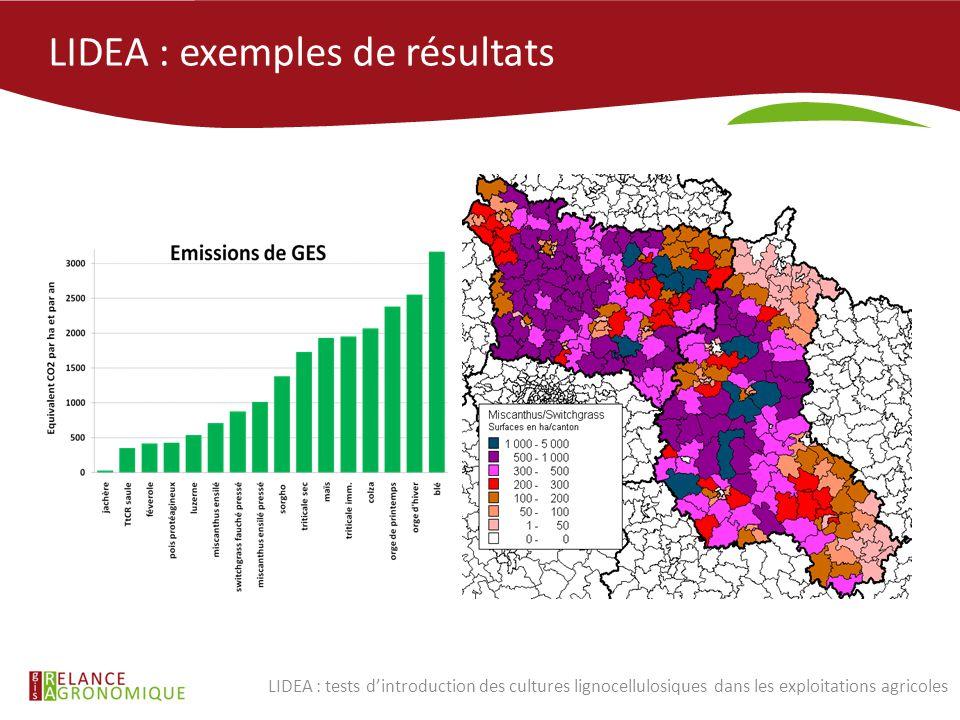LIDEA : exemples de résultats